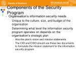 components of the security program