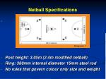 netball specifications