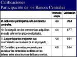 calificaciones participaci n de los bancos centrales