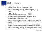 dml history