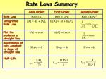 rate laws summary