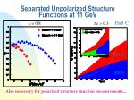 separated unpolarized structure functions at 11 gev