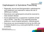 cephalosporin quinolone prescribing