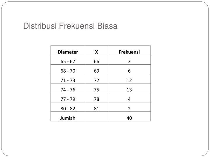 Distribusi Frekuensi Biasa