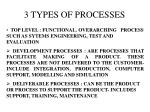 3 types of processes