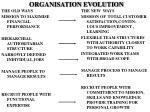 organisation evolution
