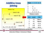 additive trees joining