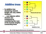 additive trees