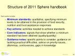 structure of 2011 sphere handbook