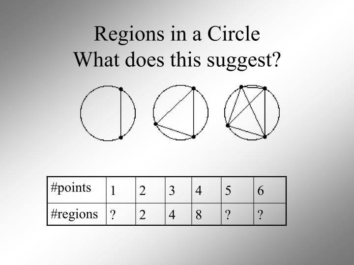 Regions in a Circle
