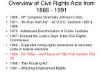 overview of civil rights acts from 1866 1991