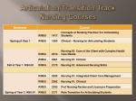 articulation transition track nursing courses