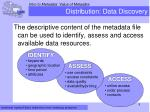 distribution data discovery