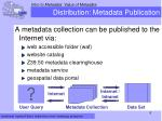 distribution metadata publication