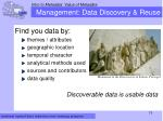 management data discovery reuse1