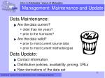 management maintenance and update