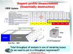 dopant profile measurement essentially destructive