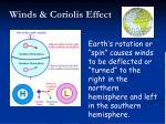 winds coriolis effect