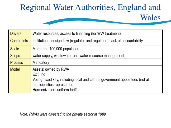Regional Water Authorities, England and Wales