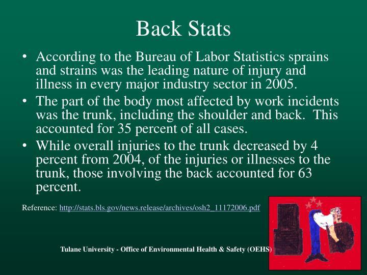 Back Stats