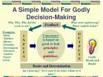 a simple model for godly decision making