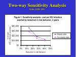 two way sensitivity analysis kahn jaids 2001