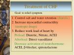 treatment of chf