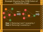 example showing how dom colors of a reducible graph