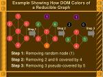 example showing how dom colors of a reducible graph2