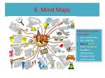 6 mind maps