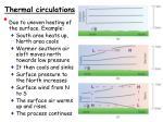 thermal circulations