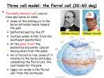 three cell model the ferrel cell 30 60 deg