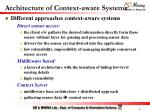 architecture of context aware systems