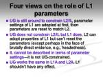 four views on the role of l1 parameters