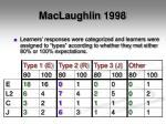 maclaughlin 19983