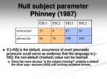 null subject parameter phinney 19873