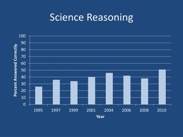 Science Reasoning
