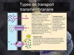 types de transport transmembranaire1