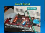 avnet board
