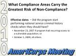 what compliance areas carry the greatest risk of non compliance