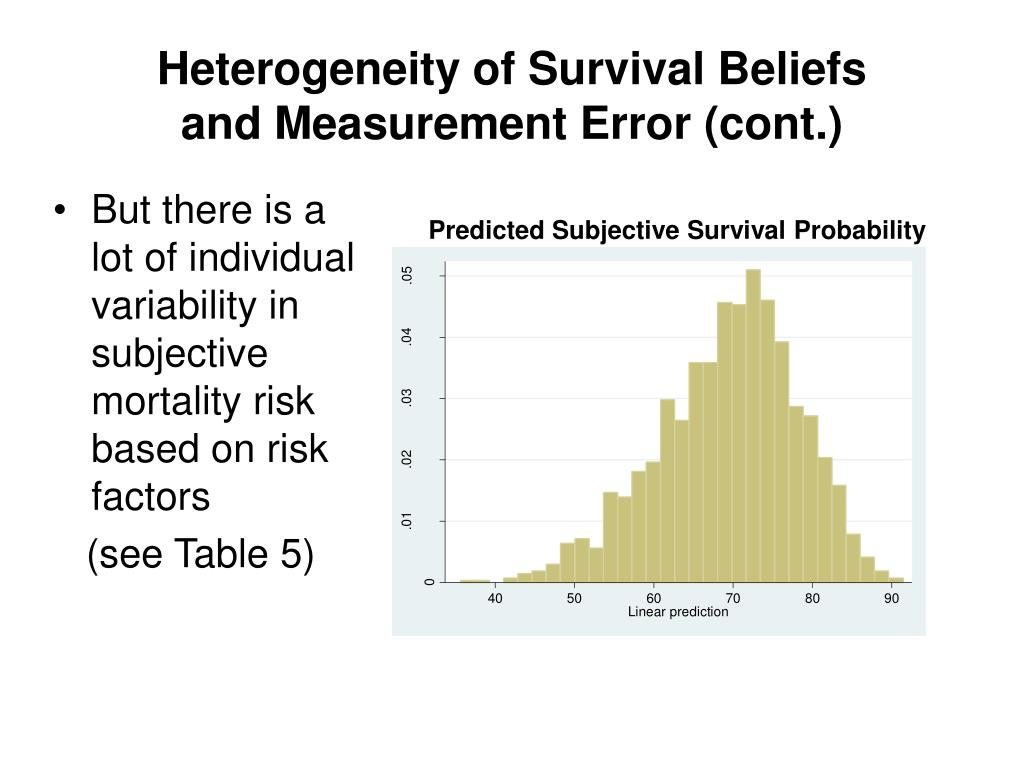 But there is a lot of individual variability in subjective mortality risk based on risk factors