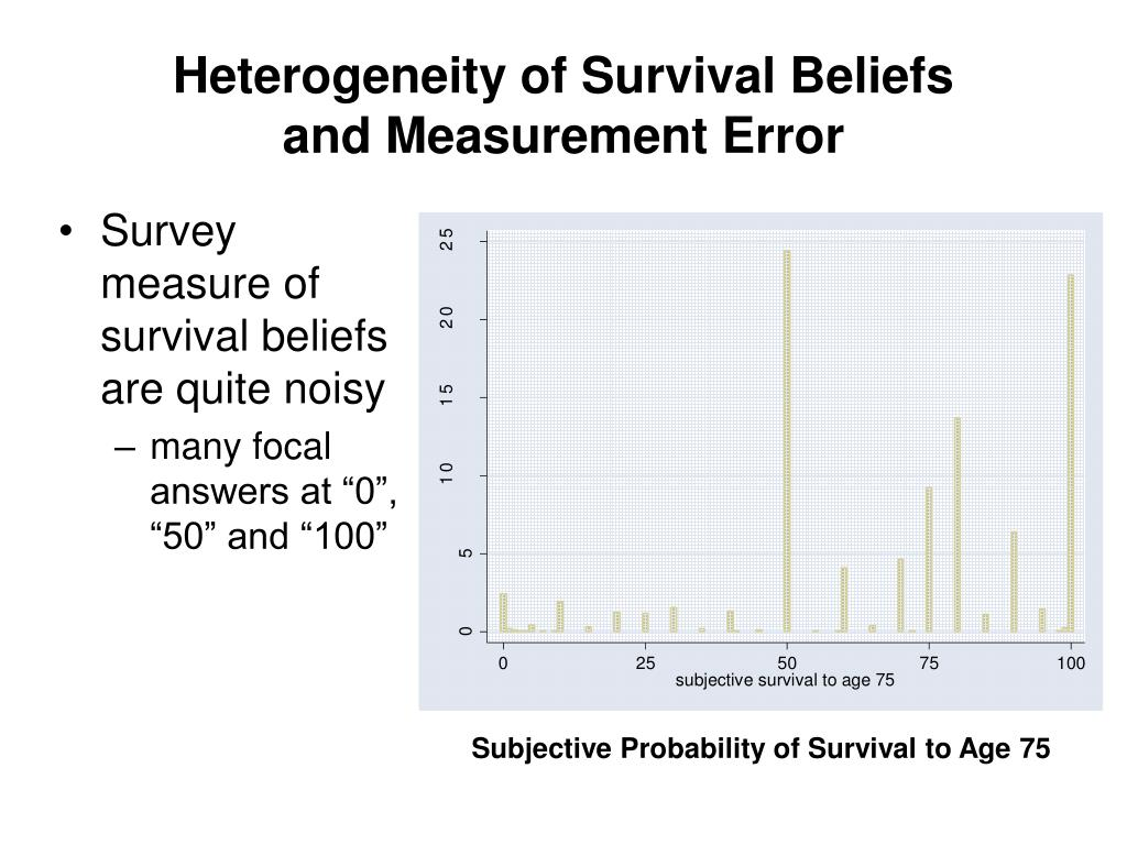 Survey measure of survival beliefs are quite noisy