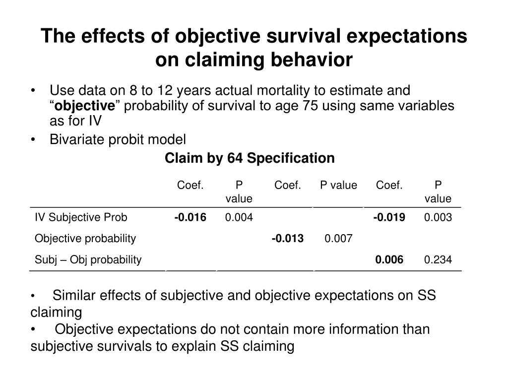 The effects of objective survival expectations on claiming behavior