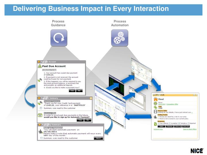 Delivering Business Impact in Every Interaction