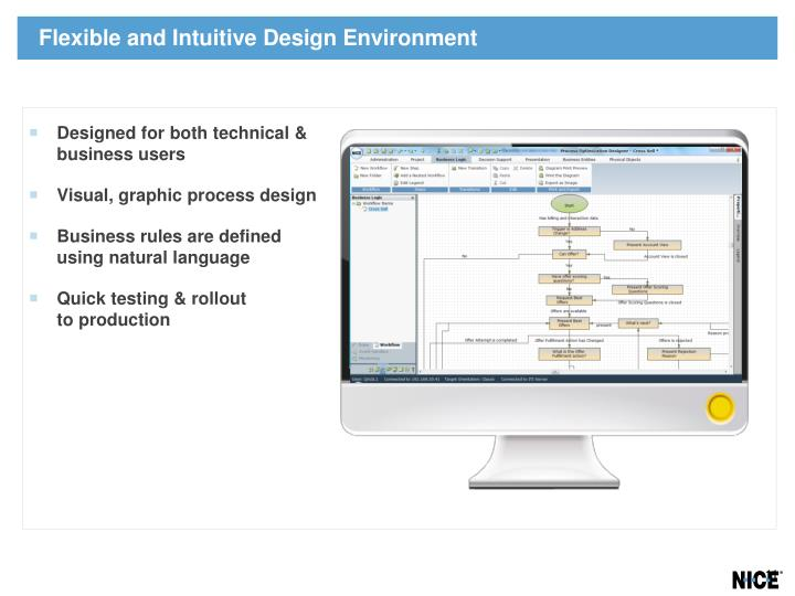 Flexible and Intuitive Design Environment