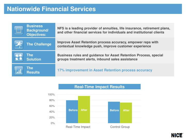 Nationwide Financial Services