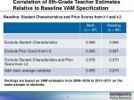 correlation of 6th grade teacher estimates relative to baseline vam specification