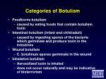 categories of botulism