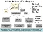 water reform entitlements