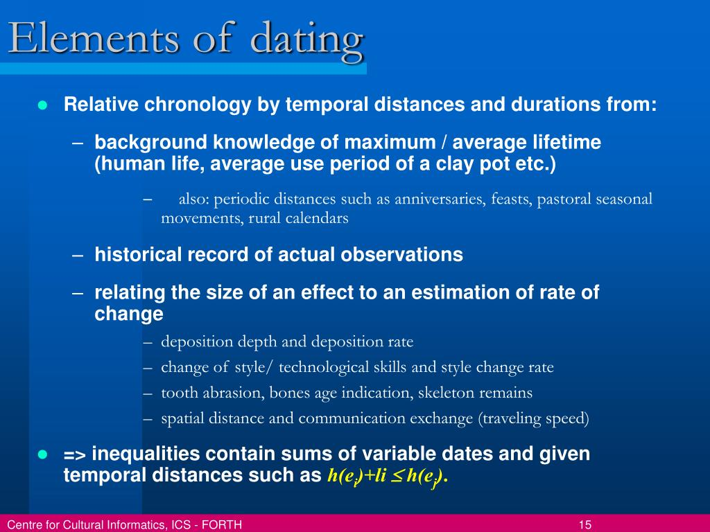 Elements of dating